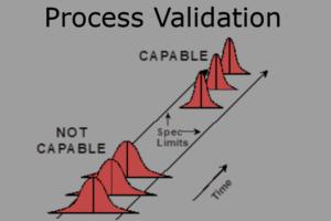 Prozessvalidierung - Performance Qualification PQ Prozessfähigkeit Cpk Ppk